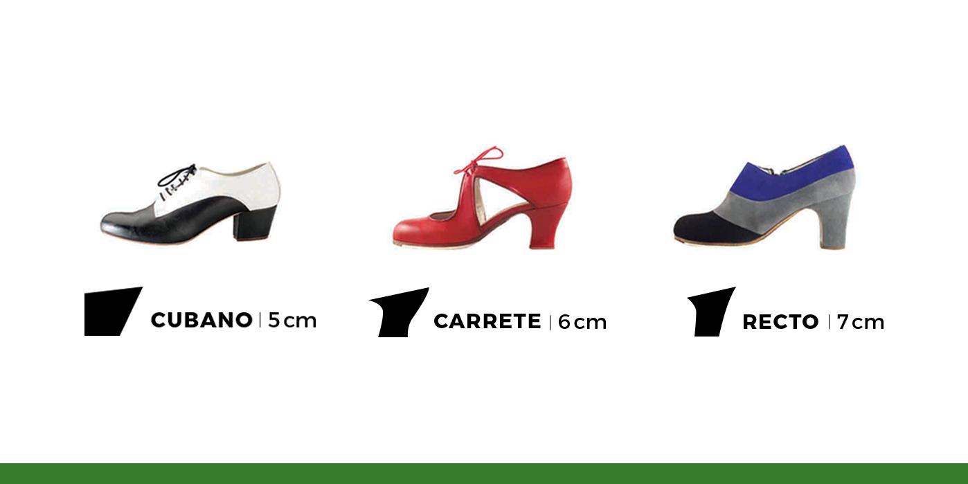 Tipos de tacones de los zapatos de Flamenco